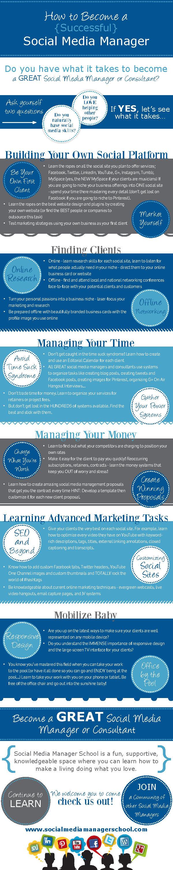 Infographie social media manager