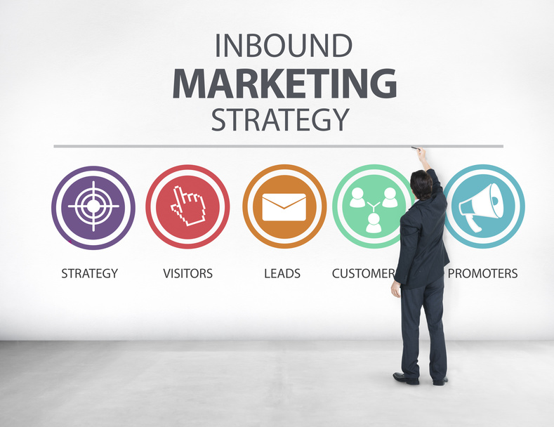 Inbound Marketing Strategy Advertising Commercial Concept